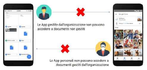 Sicurezza e Privacy in ambito mobile - Chimpa MDM